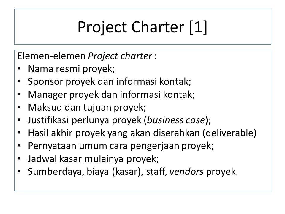 Project Charter [1] Elemen-elemen Project charter : Nama resmi proyek;